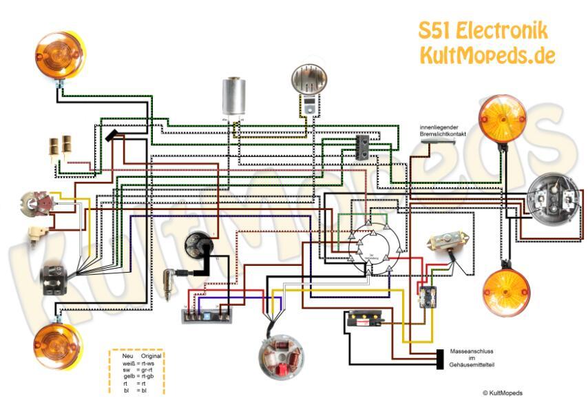 Schaltplan S51 B1 4 In Farbe - Wiring Diagram