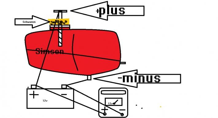 Berühmt Tank entrosten durch Elektrolyse • Simson Forum QT03